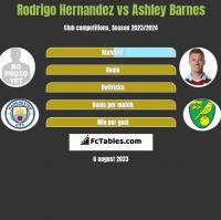 Rodrigo Hernandez vs Ashley Barnes h2h player stats