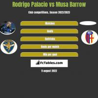 Rodrigo Palacio vs Musa Barrow h2h player stats