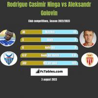 Rodrigue Casimir Ninga vs Aleksandr Golovin h2h player stats