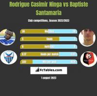 Rodrigue Casimir Ninga vs Baptiste Santamaria h2h player stats