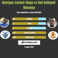 Rodrigue Casimir Ninga vs Boli Bolingoli-Mbombo h2h player stats