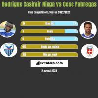 Rodrigue Casimir Ninga vs Cesc Fabregas h2h player stats