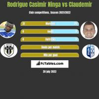 Rodrigue Casimir Ninga vs Claudemir h2h player stats