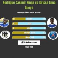 Rodrigue Casimir Ninga vs Idrissa Gana Gueye h2h player stats