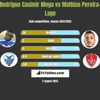 Rodrigue Casimir Ninga vs Mathias Pereira-Lage h2h player stats