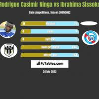 Rodrigue Casimir Ninga vs Ibrahima Sissoko h2h player stats