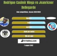 Rodrigue Casimir Ninga vs Jeanricner Bellegarde h2h player stats