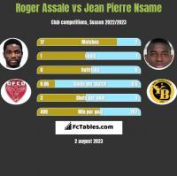 Roger Assale vs Jean Pierre Nsame h2h player stats