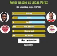 Roger Assale vs Lucas Perez h2h player stats
