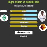 Roger Assale vs Samuel Kalu h2h player stats