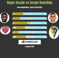 Roger Assale vs Sergio Guardiola h2h player stats