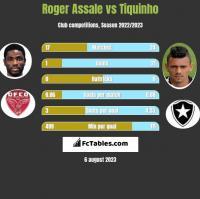 Roger Assale vs Tiquinho h2h player stats