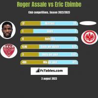 Roger Assale vs Eric Ebimbe h2h player stats