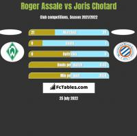 Roger Assale vs Joris Chotard h2h player stats