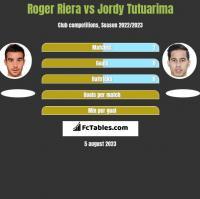Roger Riera vs Jordy Tutuarima h2h player stats