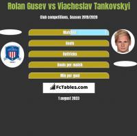 Rolan Gusev vs Viacheslav Tankovskyi h2h player stats