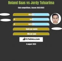 Roland Baas vs Jordy Tutuarima h2h player stats