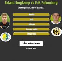 Roland Bergkamp vs Erik Falkenburg h2h player stats