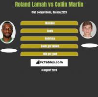 Roland Lamah vs Collin Martin h2h player stats