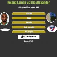 Roland Lamah vs Eric Alexander h2h player stats