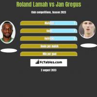 Roland Lamah vs Jan Gregus h2h player stats
