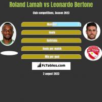 Roland Lamah vs Leonardo Bertone h2h player stats