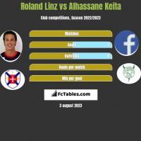 Roland Linz vs Alhassane Keita h2h player stats