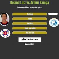 Roland Linz vs Arthur Yamga h2h player stats