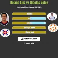 Roland Linz vs Nicolas Velez h2h player stats
