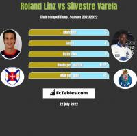 Roland Linz vs Silvestre Varela h2h player stats