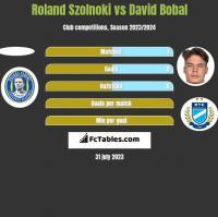 Roland Szolnoki vs David Bobal h2h player stats