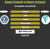 Roland Szolnoki vs Bence Gergenyi h2h player stats