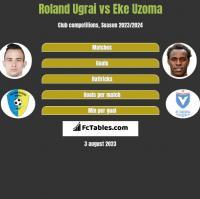 Roland Ugrai vs Eke Uzoma h2h player stats