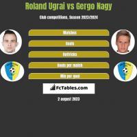Roland Ugrai vs Gergo Nagy h2h player stats