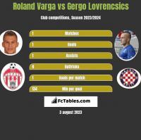 Roland Varga vs Gergo Lovrencsics h2h player stats