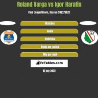 Roland Varga vs Igor Haratin h2h player stats