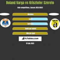 Roland Varga vs Krisztofer Szereto h2h player stats