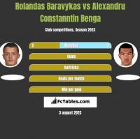 Rolandas Baravykas vs Alexandru Constanntin Benga h2h player stats