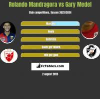 Rolando Mandragora vs Gary Medel h2h player stats