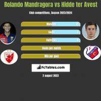Rolando Mandragora vs Hidde ter Avest h2h player stats