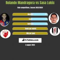 Rolando Mandragora vs Sasa Lukić h2h player stats
