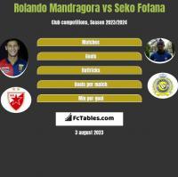 Rolando Mandragora vs Seko Fofana h2h player stats
