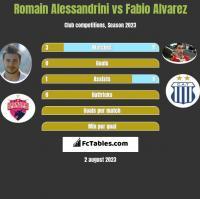 Romain Alessandrini vs Fabio Alvarez h2h player stats