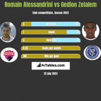 Romain Alessandrini vs Gedion Zelalem h2h player stats