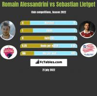Romain Alessandrini vs Sebastian Lletget h2h player stats
