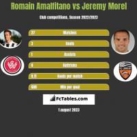 Romain Amalfitano vs Jeremy Morel h2h player stats