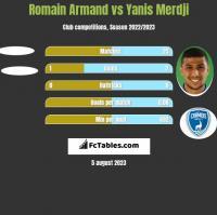 Romain Armand vs Yanis Merdji h2h player stats