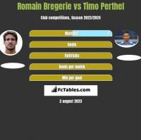 Romain Bregerie vs Timo Perthel h2h player stats