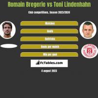 Romain Bregerie vs Toni Lindenhahn h2h player stats