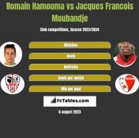 Romain Hamouma vs Jacques Francois Moubandje h2h player stats